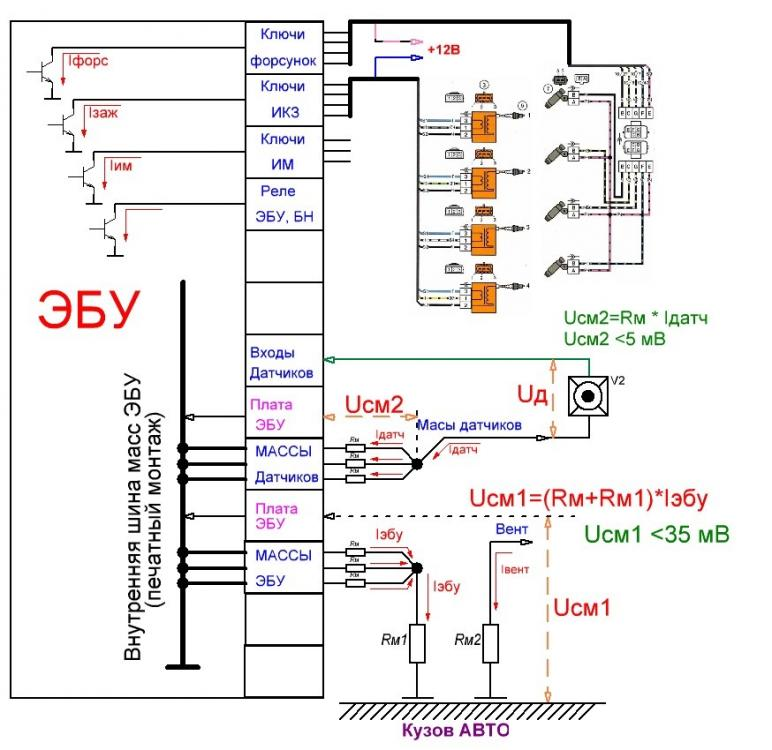 completion-VAZ2-wiring.jpg