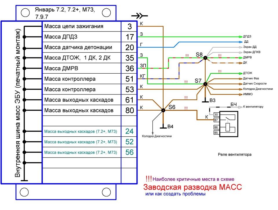 completion-VAZ8-wiring.jpg